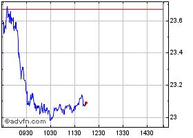 Stock Ticker Symbol Lookup - MarketWatch