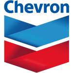 Chevron Share Price - CVX