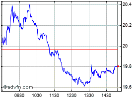 Barrick Gold Stock Quote  ABX - Stock Price, News, Charts