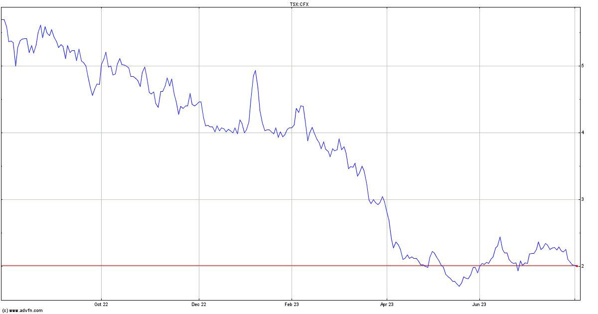 Forex pix pulp usa nbsk price