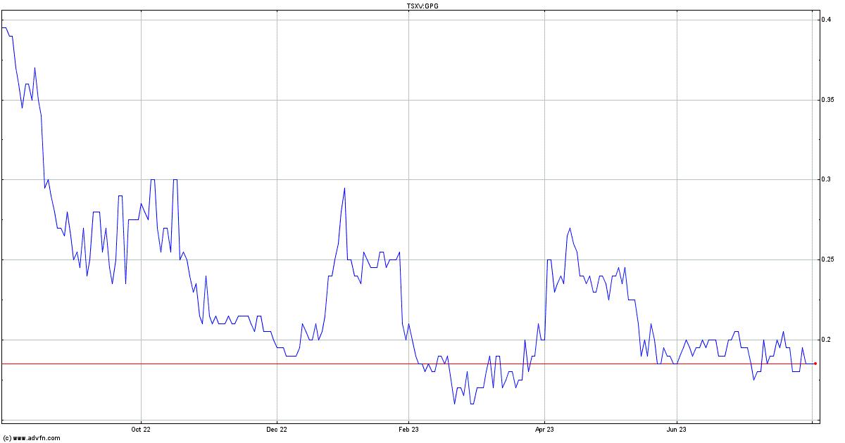 Average market cap of tsxv ipo